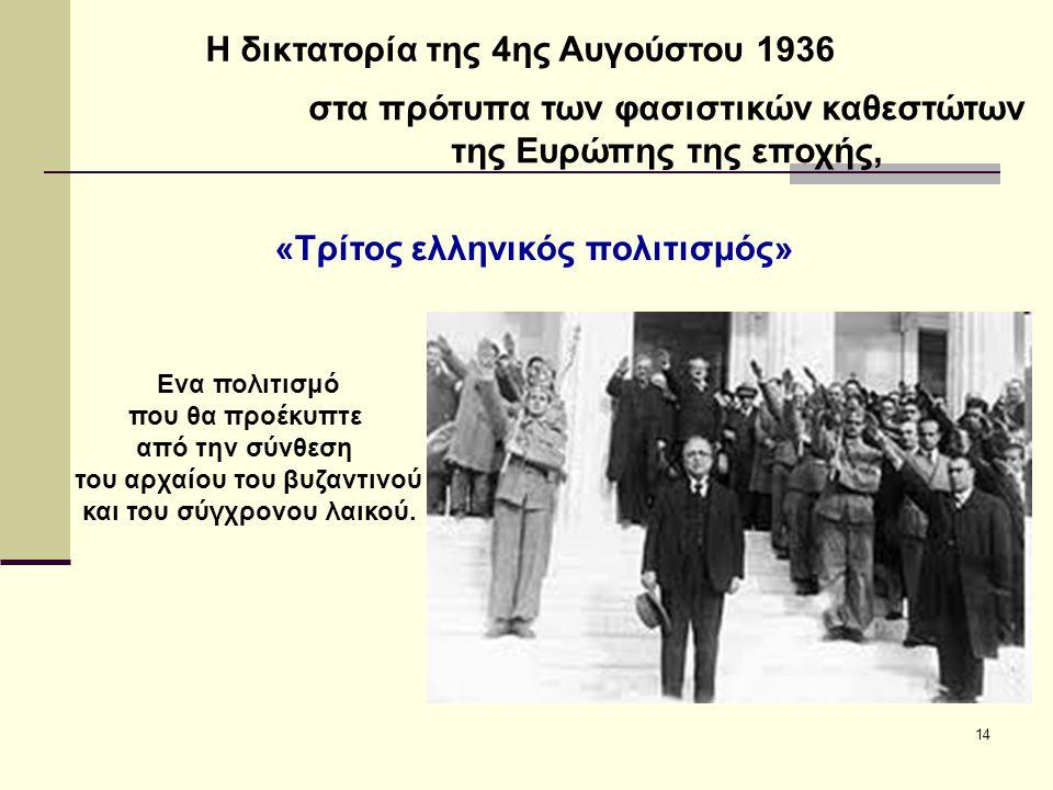 Η δικτατορία της 4ης Αυγούστου 1936