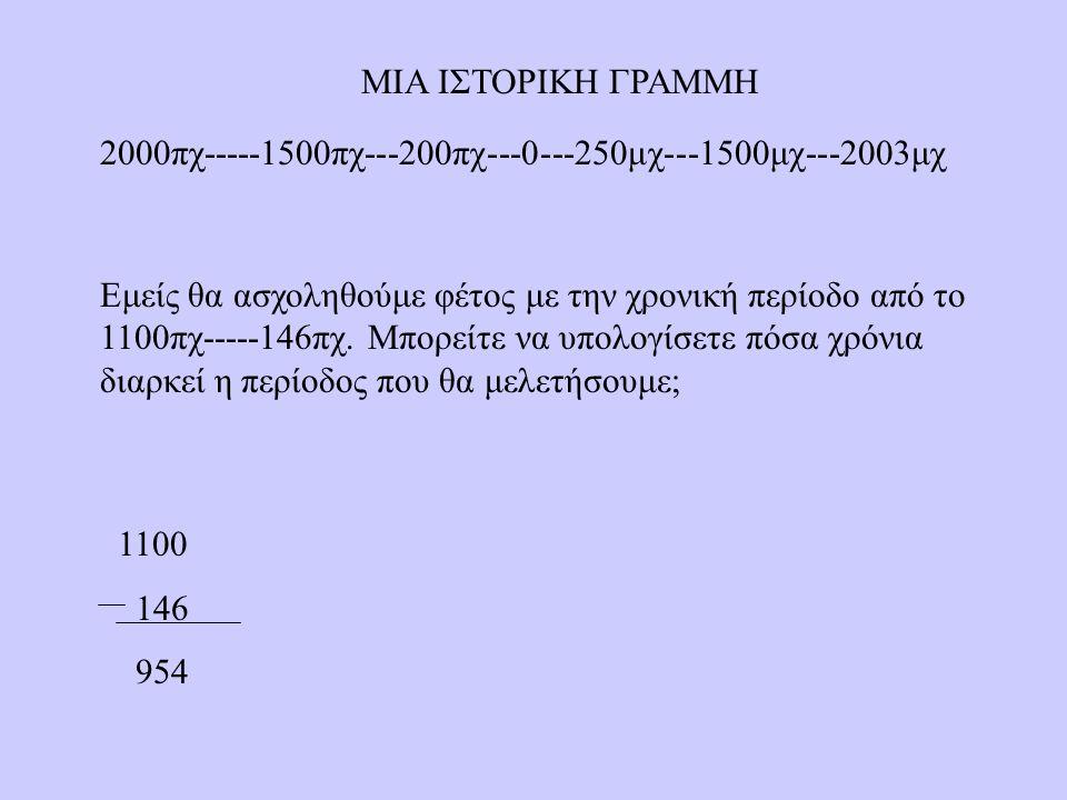ΜΙΑ ΙΣΤΟΡΙΚΗ ΓΡΑΜΜΗ 2000πχ-----1500πχ---200πχ---0---250μχ---1500μχ---2003μχ.