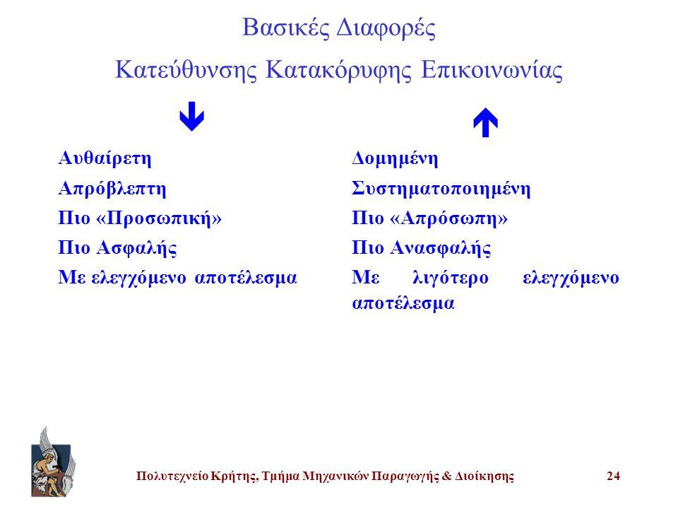 Βασικές Διαφορές Κατεύθυνσης Κατακόρυφης Επικοινωνίας
