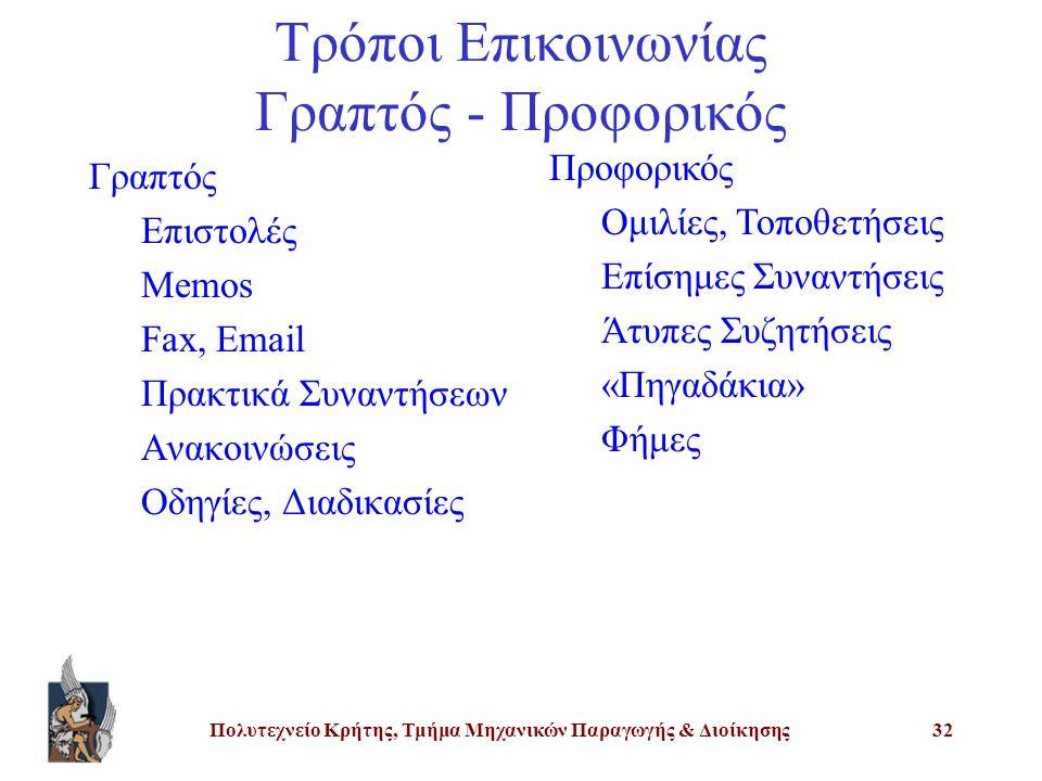 Τρόποι Επικοινωνίας Γραπτός - Προφορικός