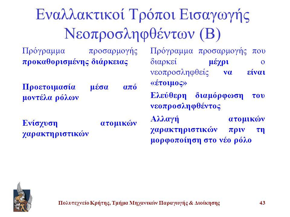Εναλλακτικοί Τρόποι Εισαγωγής Νεοπροσληφθέντων (Β)