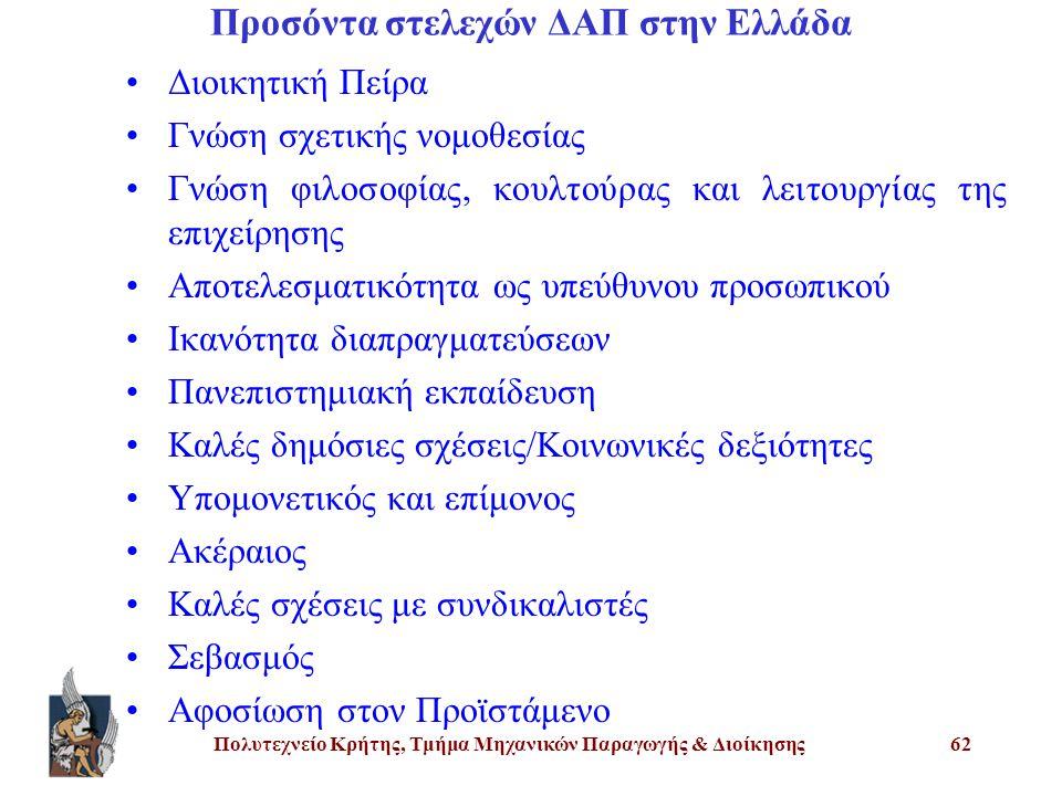 Προσόντα στελεχών ΔΑΠ στην Ελλάδα
