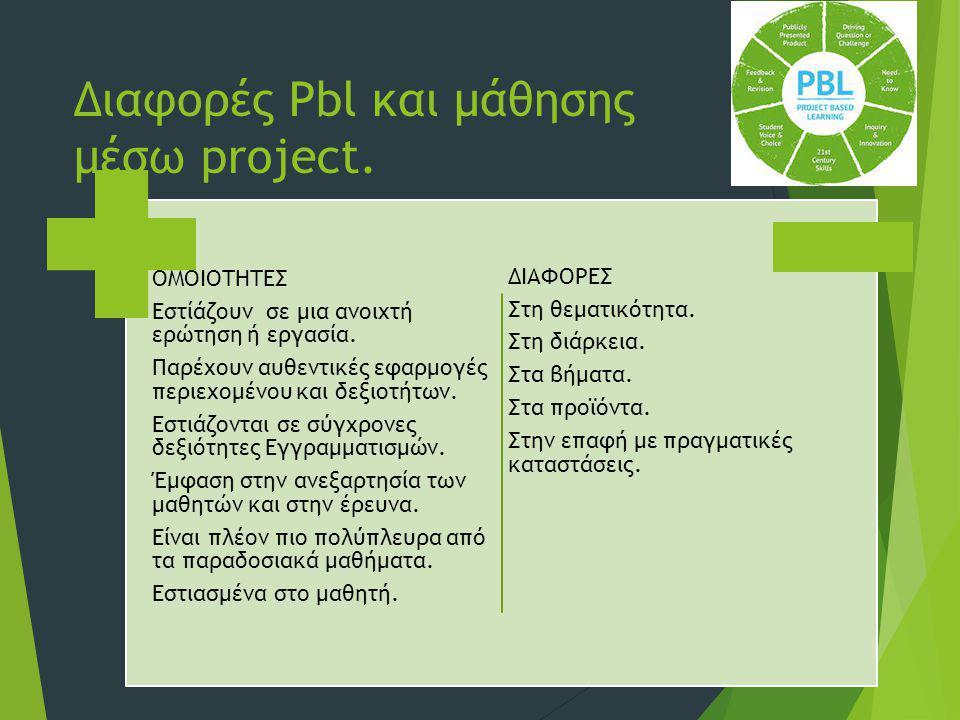Διαφορές Pbl και μάθησης μέσω project.