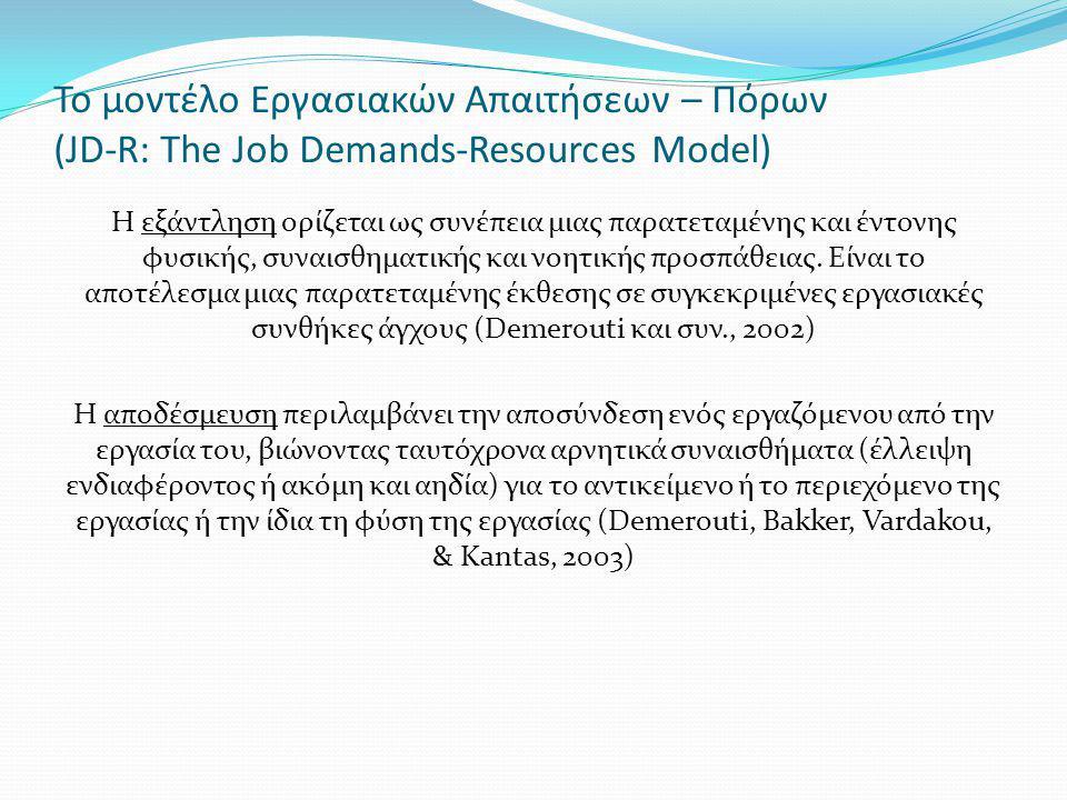 Το μοντέλο Εργασιακών Απαιτήσεων – Πόρων (JD-R: The Job Demands-Resources Model)
