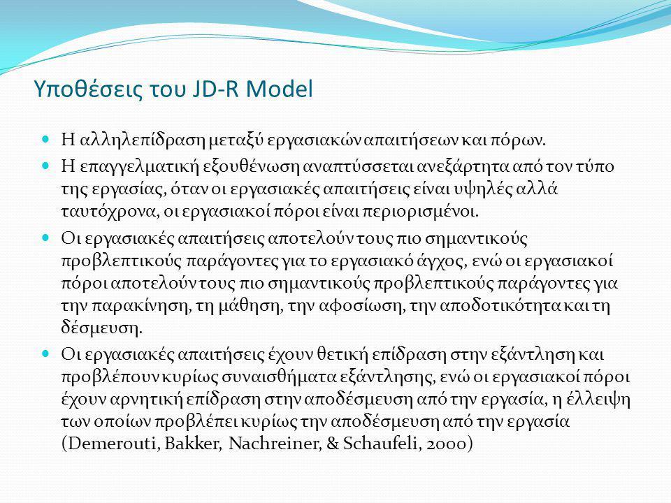 Υποθέσεις του JD-R Model