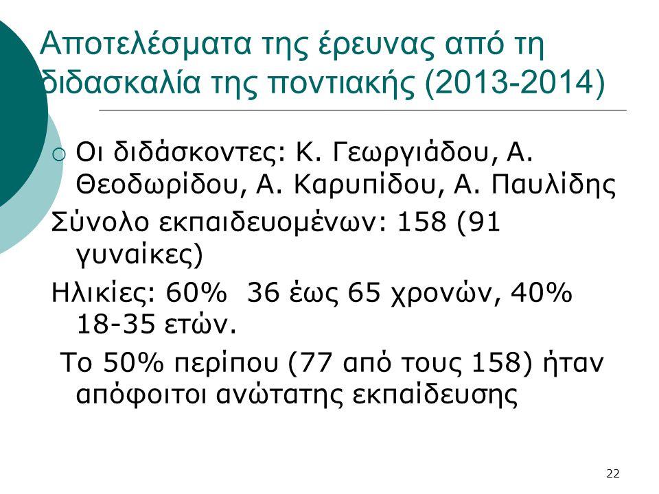 Αποτελέσματα της έρευνας από τη διδασκαλία της ποντιακής (2013-2014)