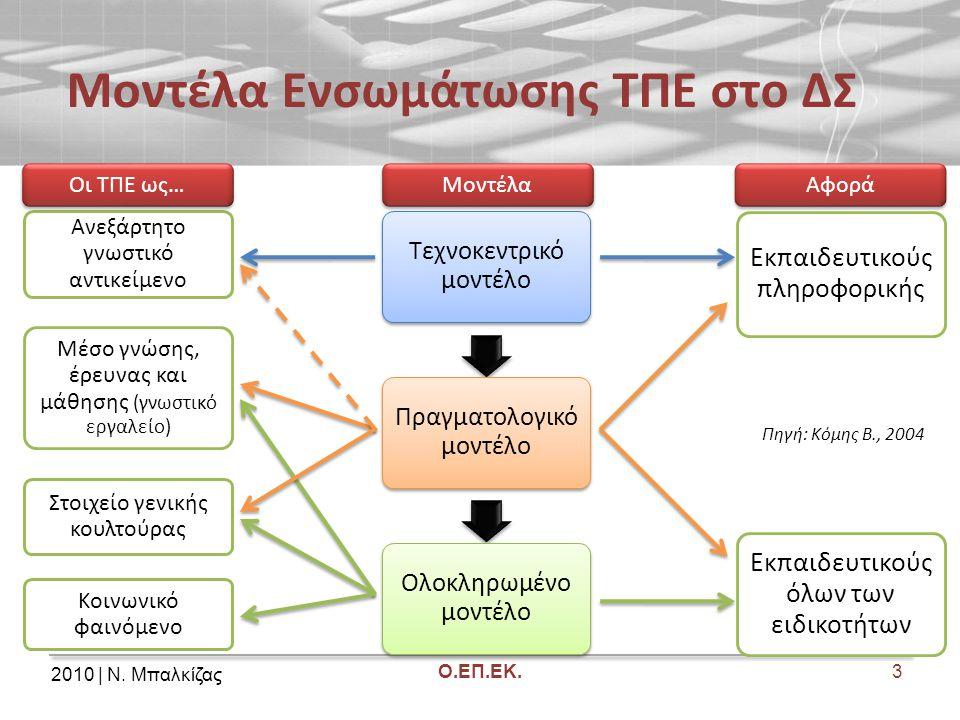Μοντέλα Ενσωμάτωσης ΤΠΕ στο ΔΣ