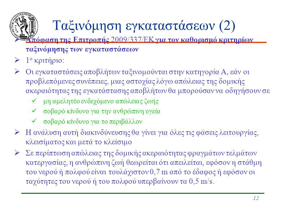 Ταξινόμηση εγκαταστάσεων (2)