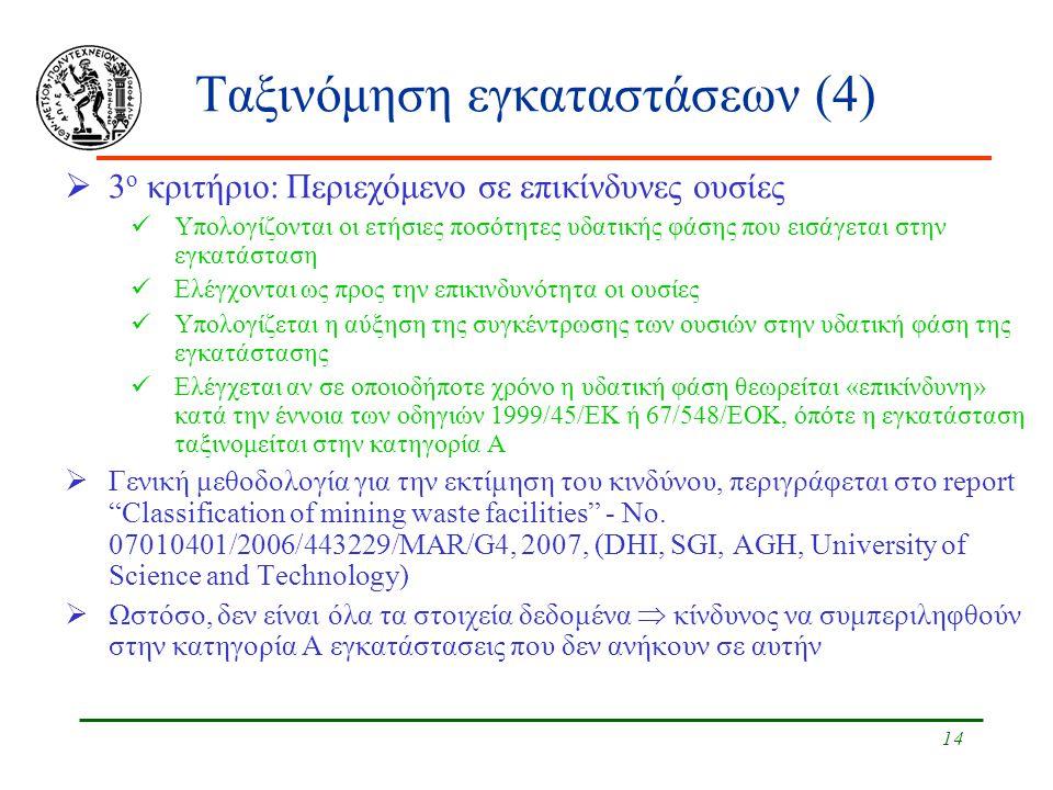 Ταξινόμηση εγκαταστάσεων (4)