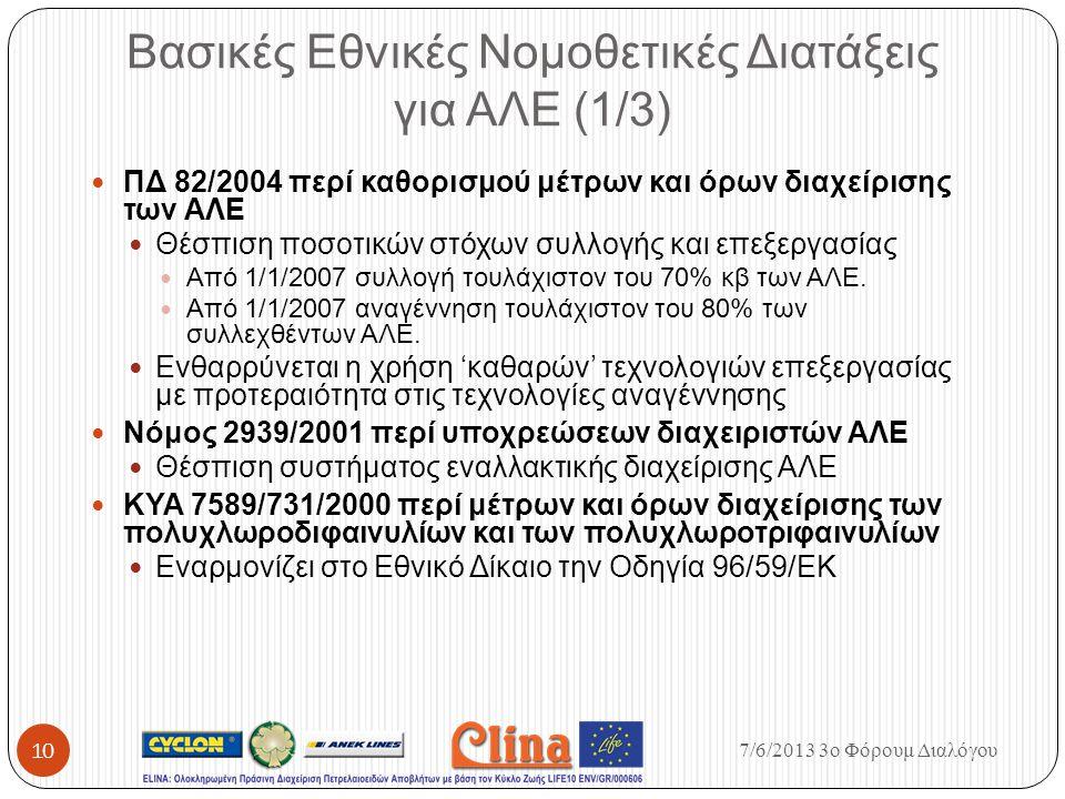 Βασικές Εθνικές Νομοθετικές Διατάξεις για ΑΛΕ (1/3)