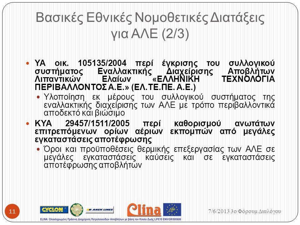 Βασικές Εθνικές Νομοθετικές Διατάξεις για ΑΛΕ (2/3)