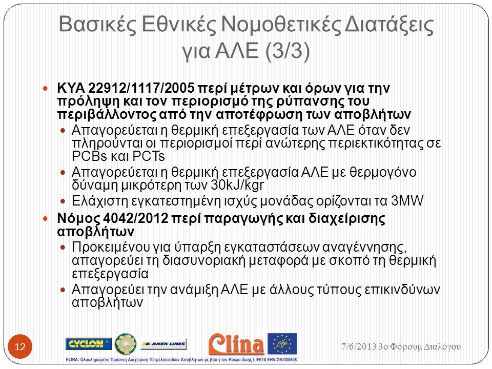 Βασικές Εθνικές Νομοθετικές Διατάξεις για ΑΛΕ (3/3)