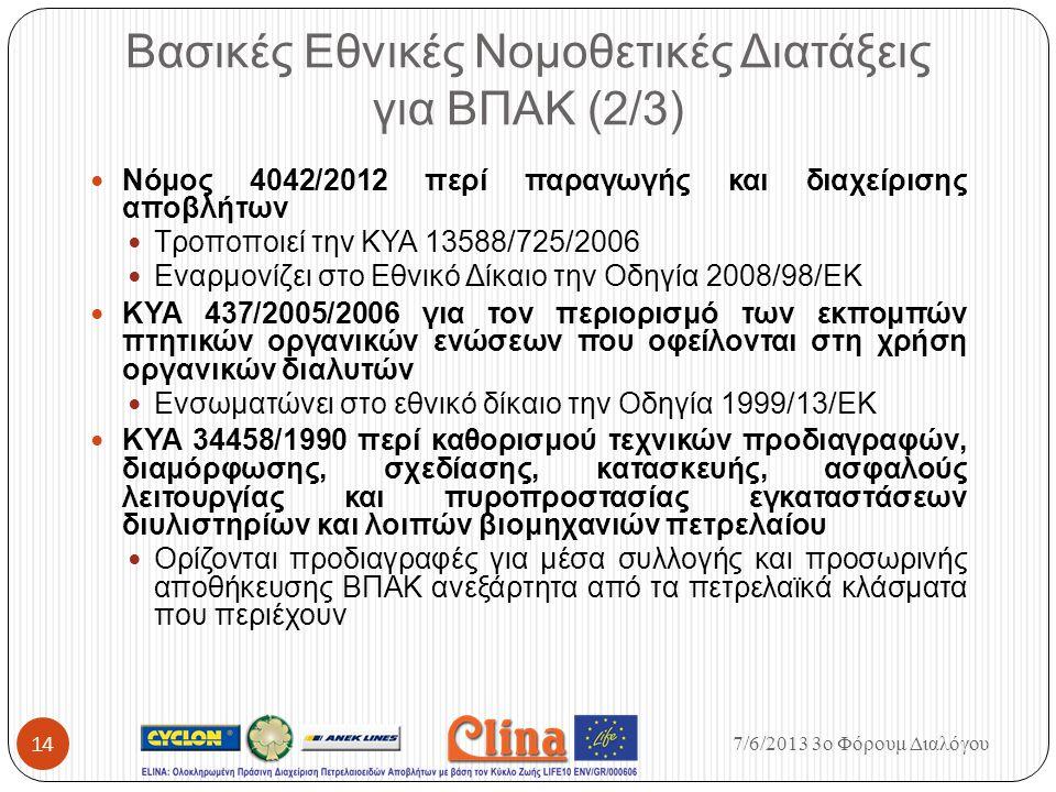 Βασικές Εθνικές Νομοθετικές Διατάξεις για ΒΠΑΚ (2/3)