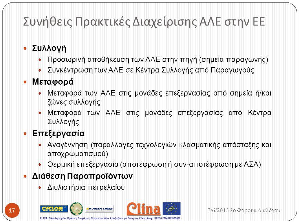 Συνήθεις Πρακτικές Διαχείρισης ΑΛΕ στην ΕΕ