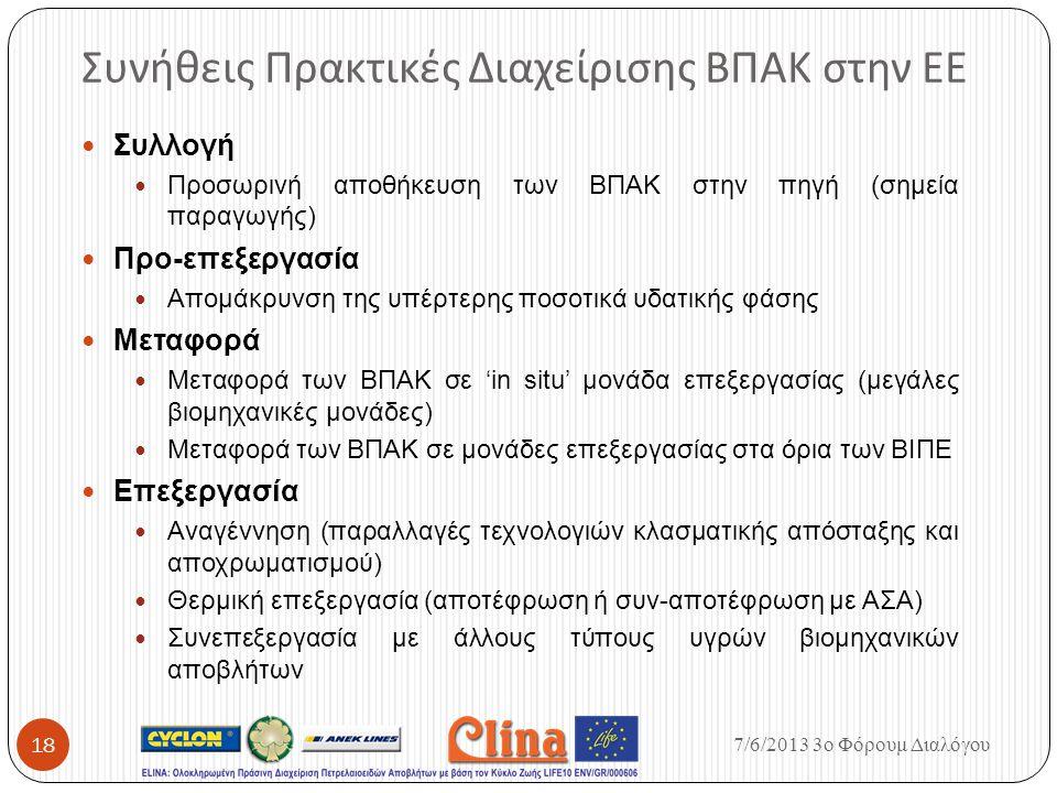 Συνήθεις Πρακτικές Διαχείρισης ΒΠΑΚ στην ΕΕ
