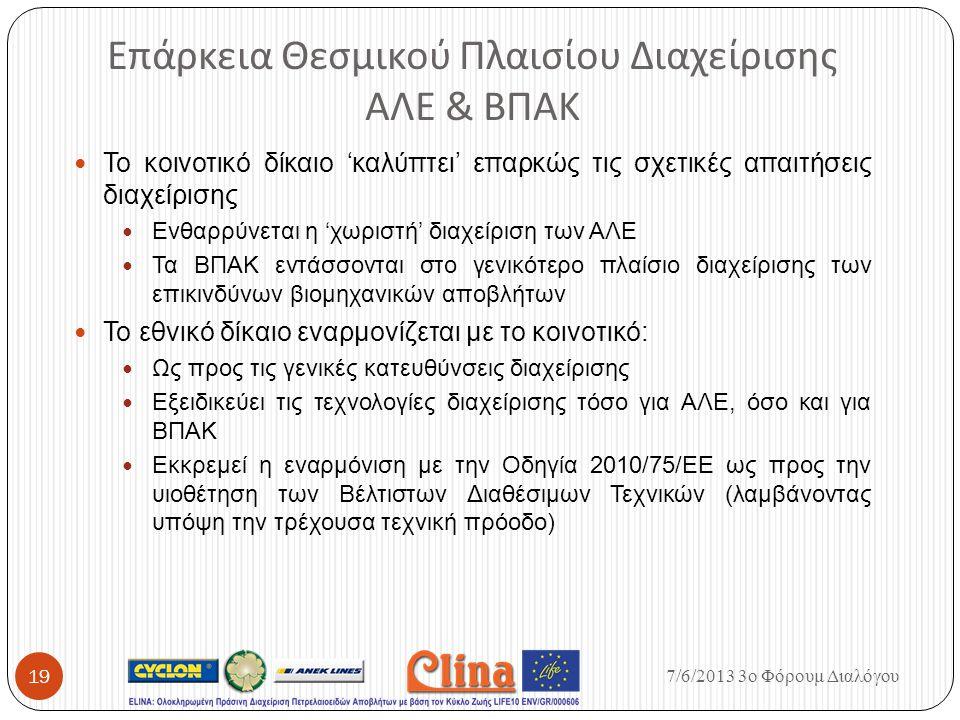 Επάρκεια Θεσμικού Πλαισίου Διαχείρισης ΑΛΕ & ΒΠΑΚ