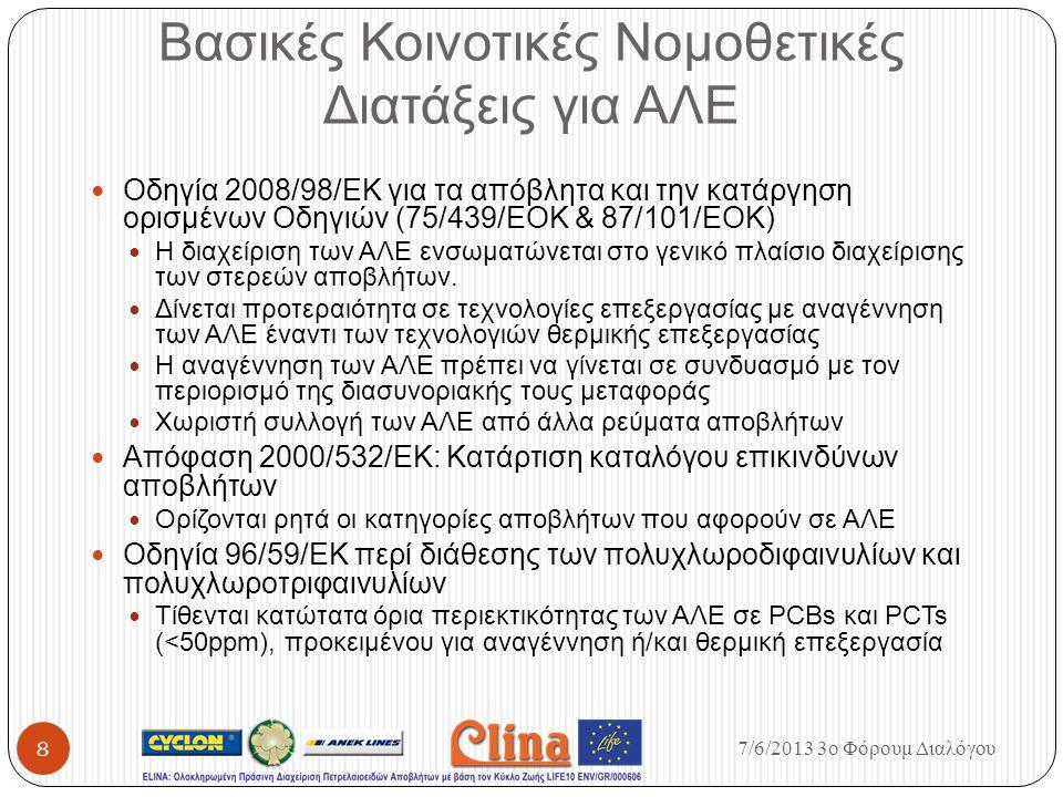 Βασικές Κοινοτικές Νομοθετικές Διατάξεις για ΑΛΕ
