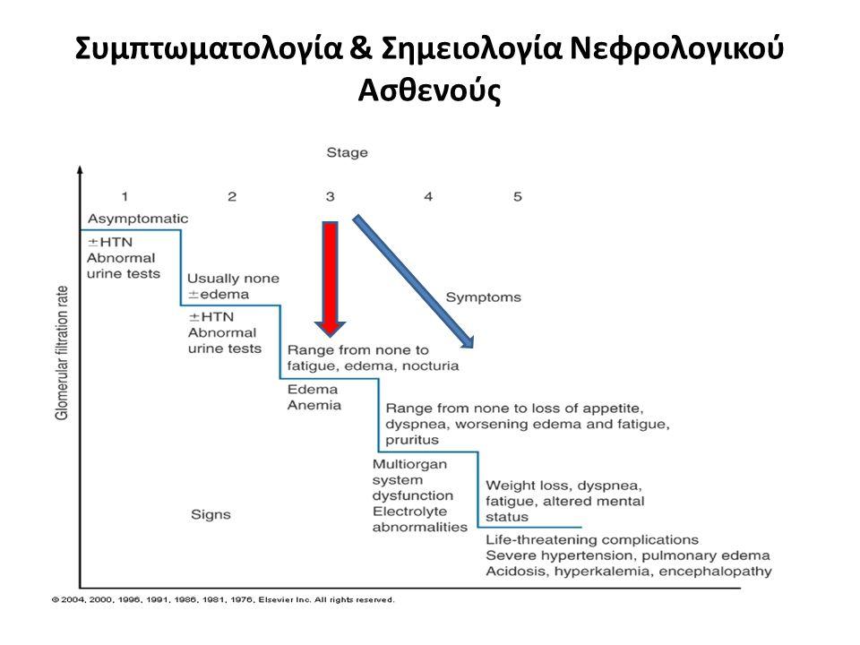 Συμπτωματολογία & Σημειολογία Νεφρολογικού Ασθενούς