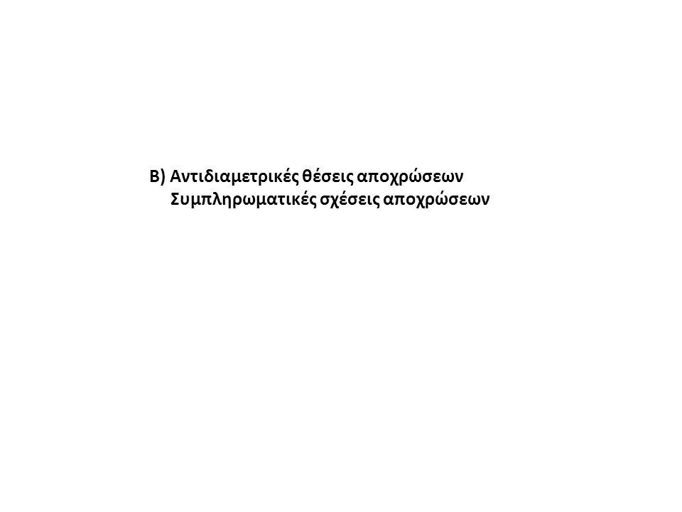 Β) Αντιδιαμετρικές θέσεις αποχρώσεων