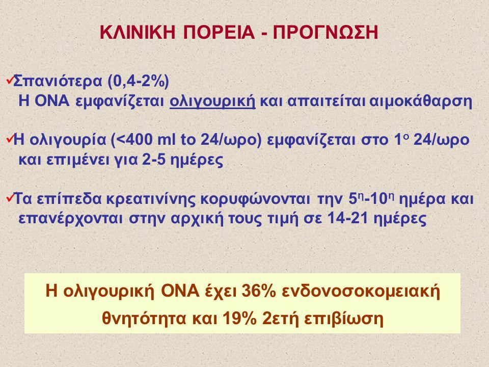 ΚΛΙΝΙΚΗ ΠΟΡΕΙΑ - ΠΡΟΓΝΩΣΗ