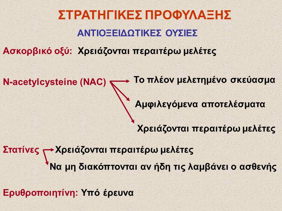 ΣΤΡΑΤΗΓΙΚΕΣ ΠΡΟΦΥΛΑΞΗΣ