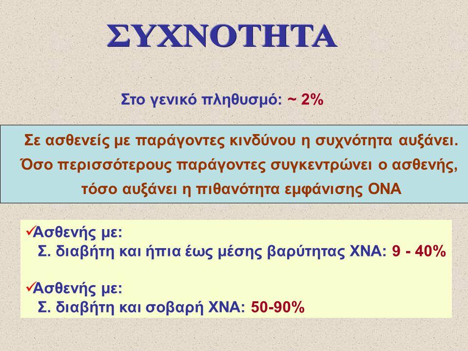 Στο γενικό πληθυσμό: ~ 2%