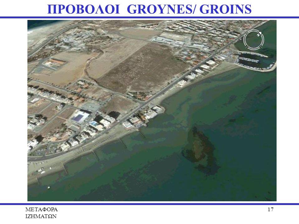 ΠΡΟΒΟΛΟI GROYNES/ GROINS