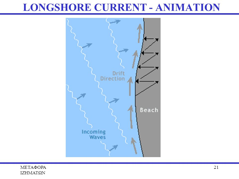 LONGSHORE CURRENT - ANIMATION