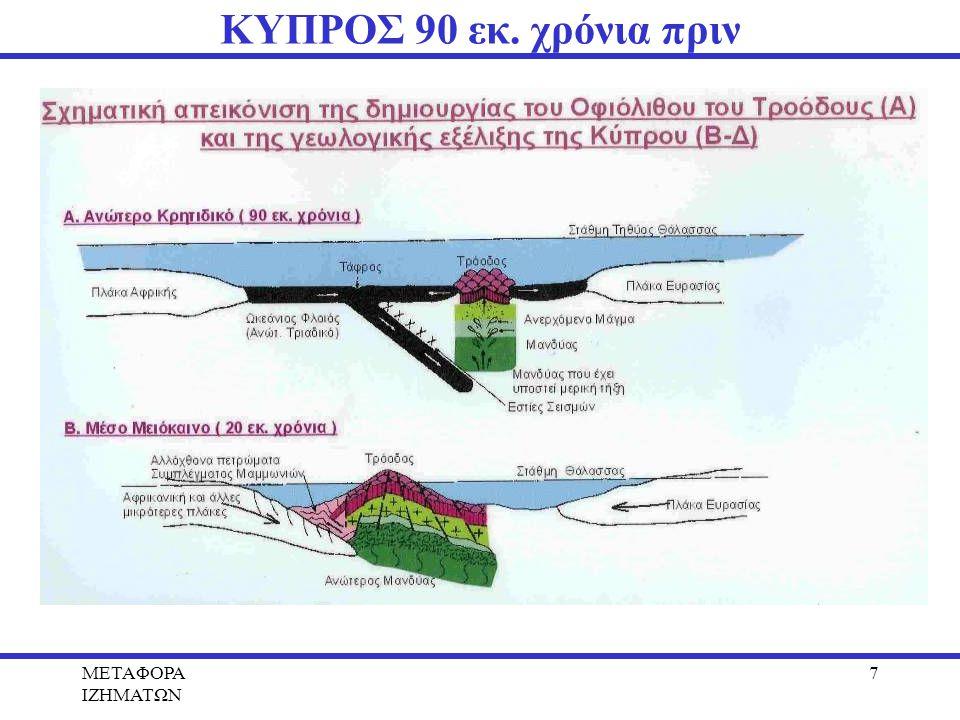 ΚΥΠΡΟΣ 90 εκ. χρόνια πριν METAΦΟΡΑ ΙΖΗΜΑΤΩΝ