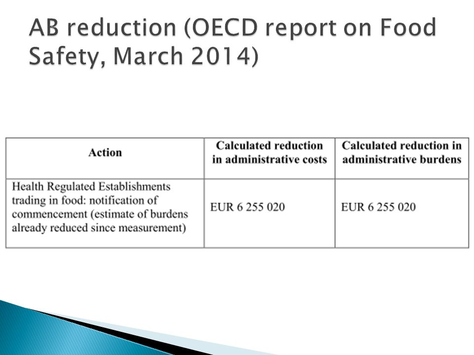 AB reduction (OECD report on Food Safety, March 2014)