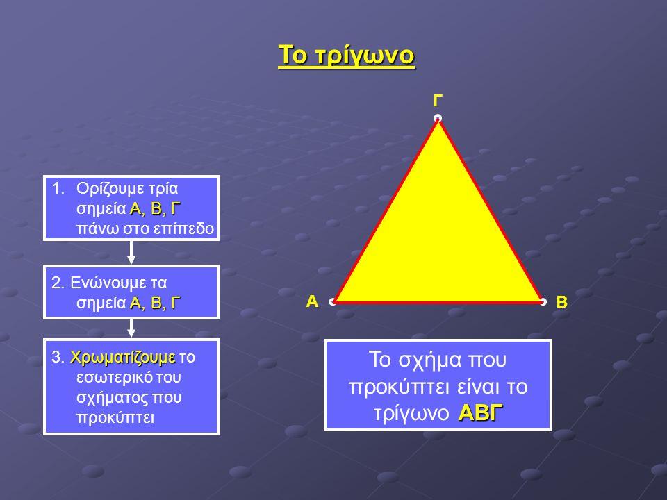 Το σχήμα που προκύπτει είναι το τρίγωνο ΑΒΓ