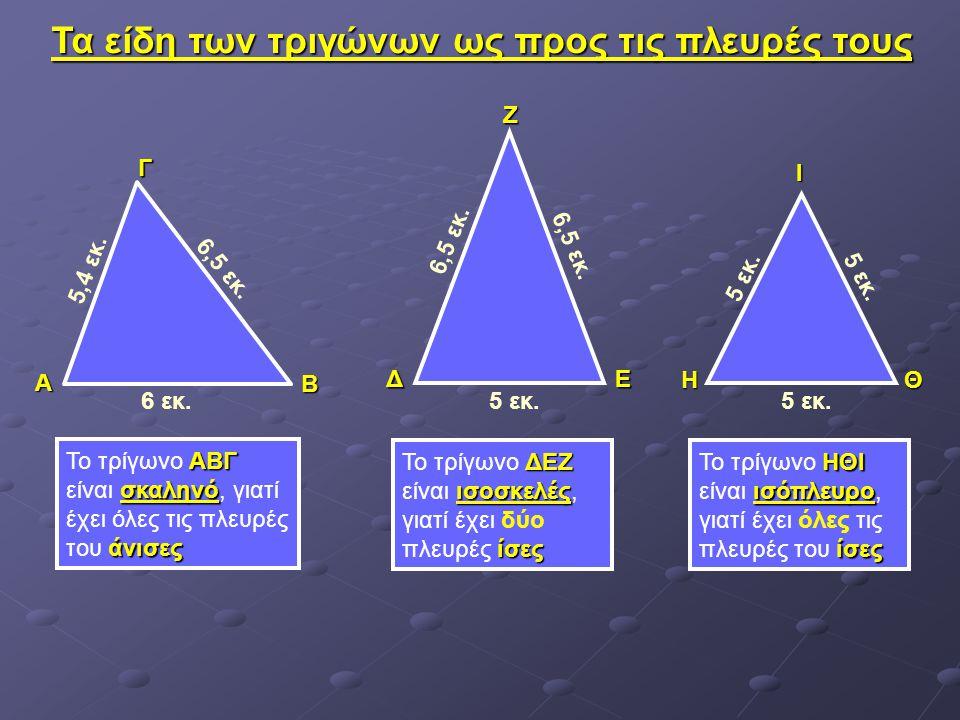 Τα είδη των τριγώνων ως προς τις πλευρές τους
