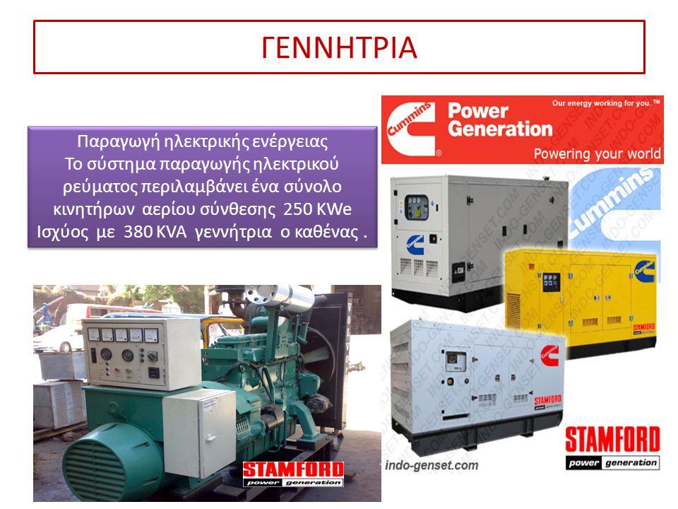 Παραγωγή ηλεκτρικής ενέργειας