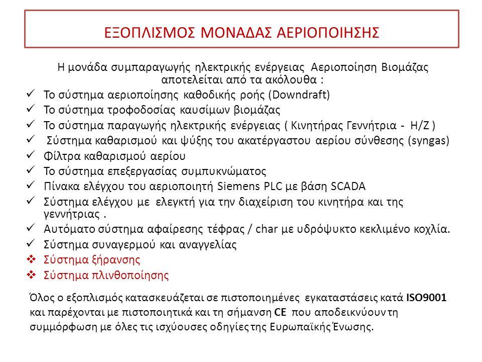 ΕΞΟΠΛΙΣΜΟΣ ΜΟΝΑΔΑΣ ΑΕΡΙΟΠΟΙΗΣΗΣ