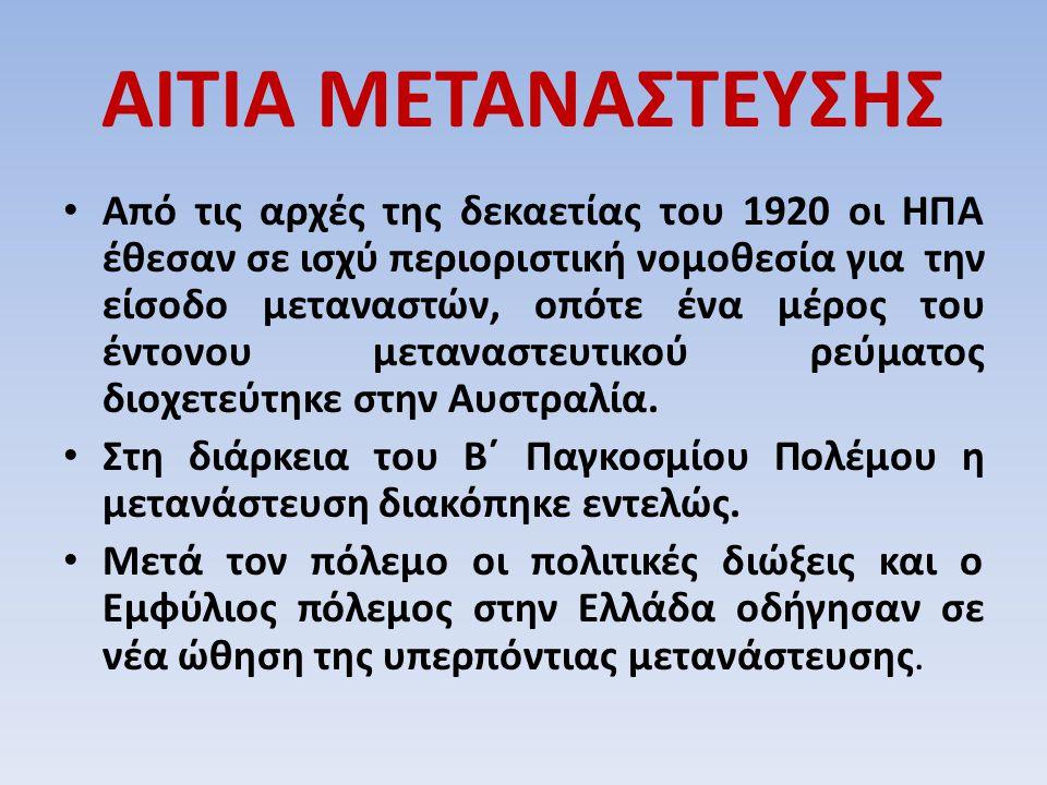 ΑΙΤΙΑ ΜΕΤΑΝΑΣΤΕΥΣΗΣ