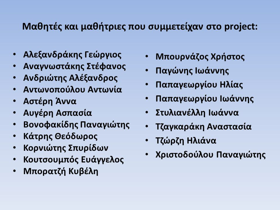 Μαθητές και μαθήτριες που συμμετείχαν στο project: