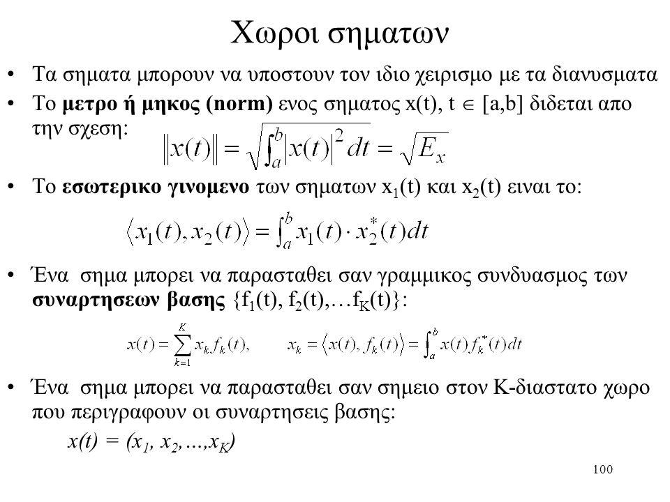 Χωροι σηματων Τα σηματα μπορουν να υποστουν τον ιδιο χειρισμο με τα διανυσματα.