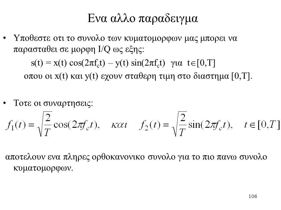 Ενα αλλο παραδειγμα Υποθεστε οτι το συνολο των κυματομορφων μας μπορει να παρασταθει σε μορφη I/Q ως εξης:
