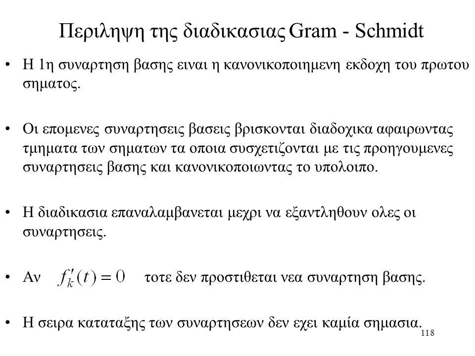 Περιληψη της διαδικασιας Gram - Schmidt