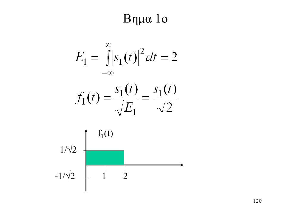 Βημα 1ο f1(t) 1/2 -1/2 1 2
