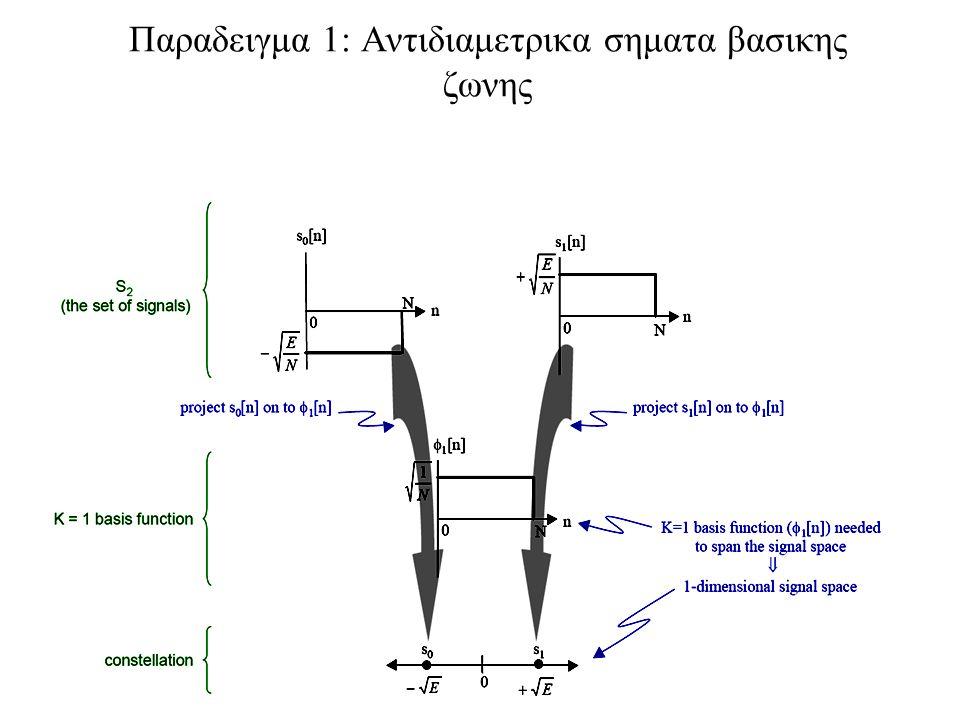 Παραδειγμα 1: Αντιδιαμετρικα σηματα βασικης ζωνης