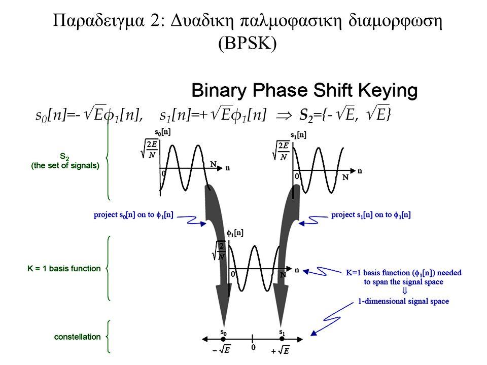 Παραδειγμα 2: Δυαδικη παλμοφασικη διαμορφωση (BPSK)