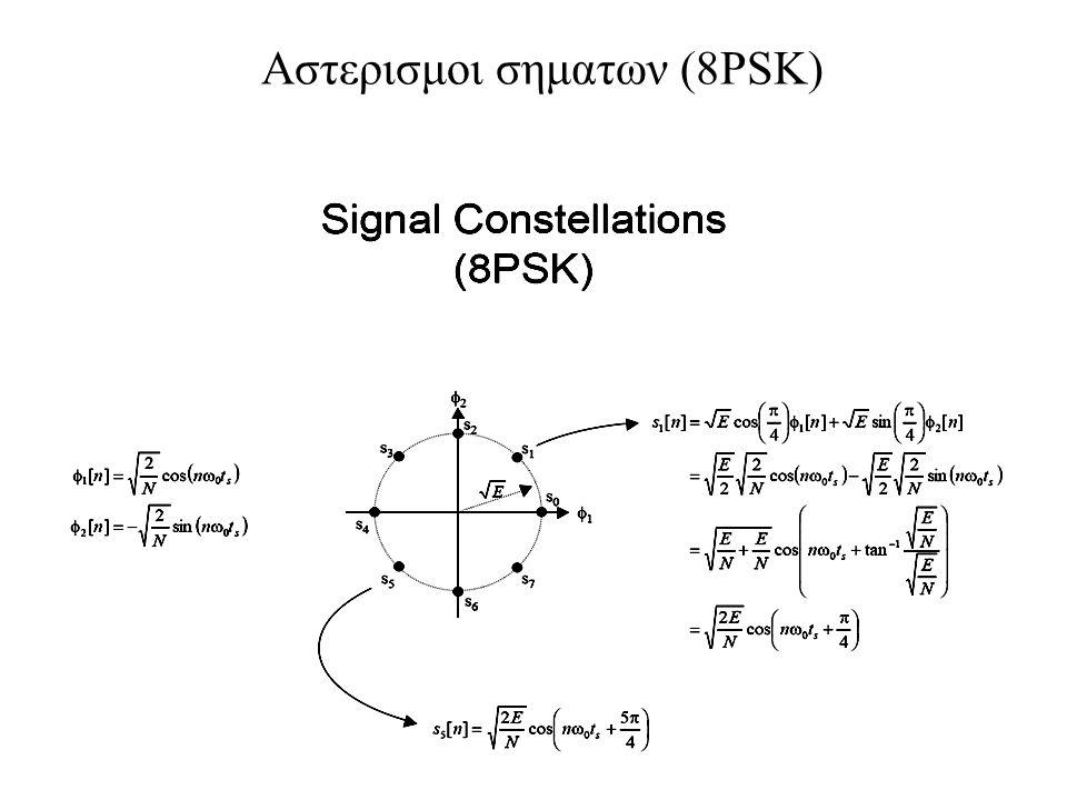Αστερισμοι σηματων (8PSK)