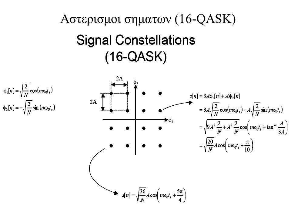 Αστερισμοι σηματων (16-QASK)