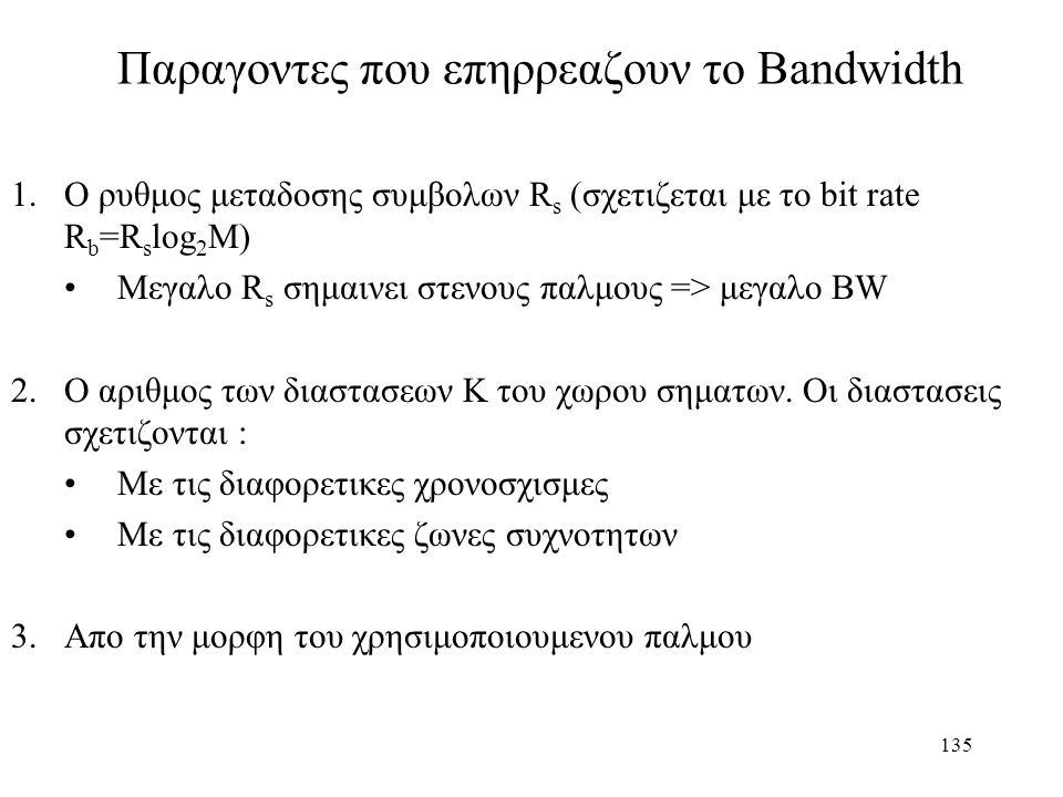 Παραγοντες που επηρρεαζουν το Bandwidth
