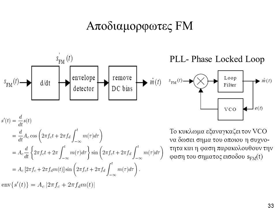 Αποδιαμορφωτες FM PLL- Phase Locked Loop