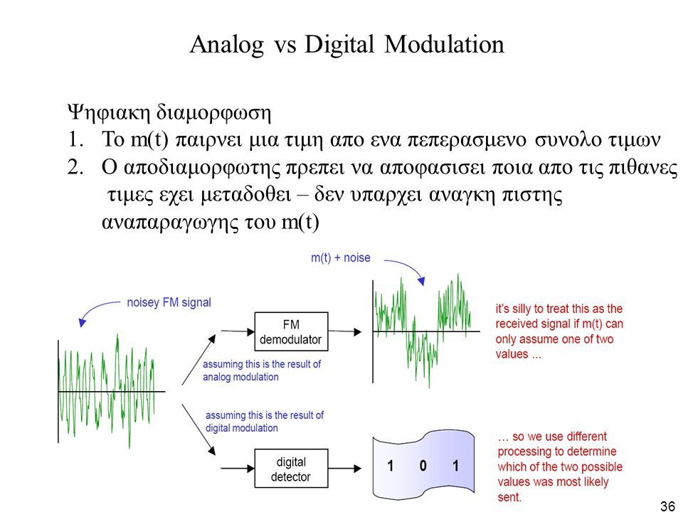 Analog vs Digital Modulation