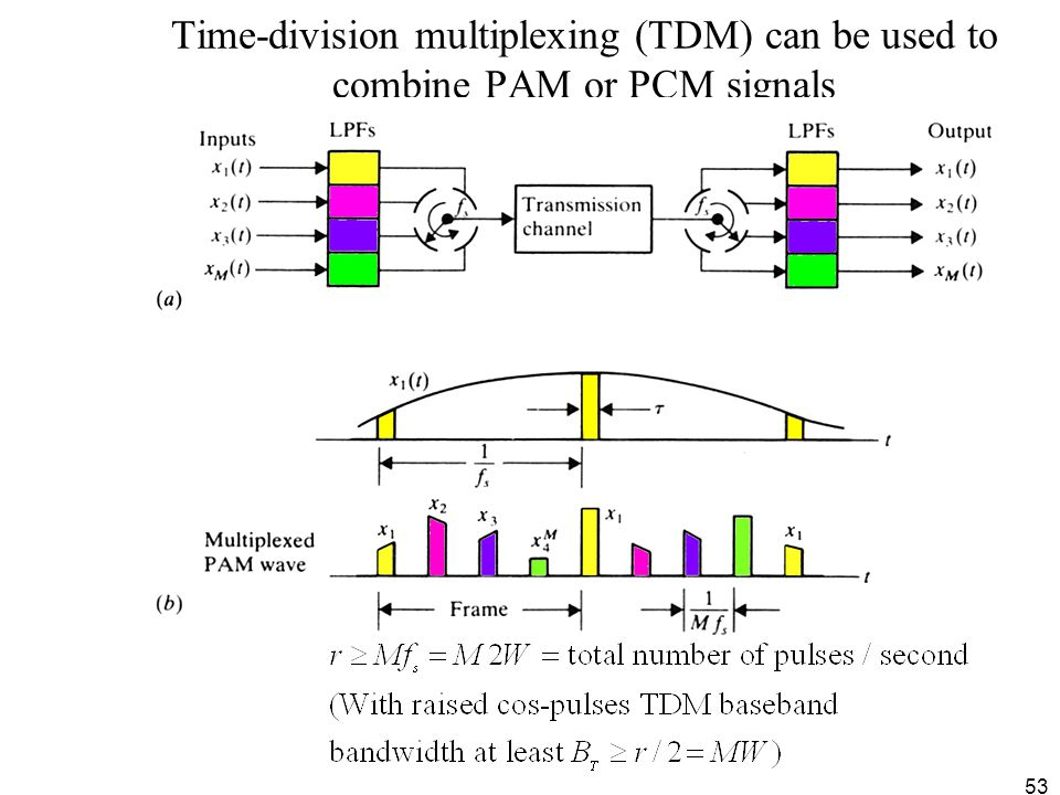 Time-division multiplexing (TDM) can be used to combine PAM or PCM signals