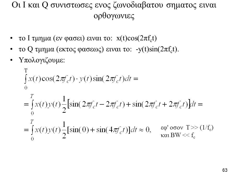 Οι Ι και Q συνιστωσες ενος ζωνοδιαβατου σηματος ειναι ορθογωνιες