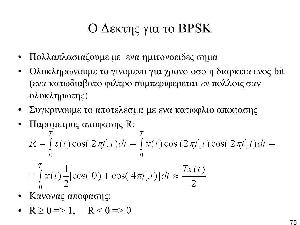 O Δεκτης για το BPSK Πολλαπλασιαζουμε με ενα ημιτονοειδες σημα